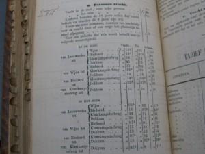 Verzameling verordeningen en veerreglementen van Leeuwarden-9